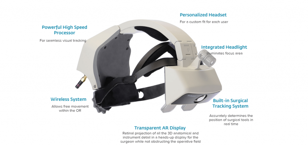 FDA approves Augmedics' AR system for spinal surgery 3rockAR Advertising
