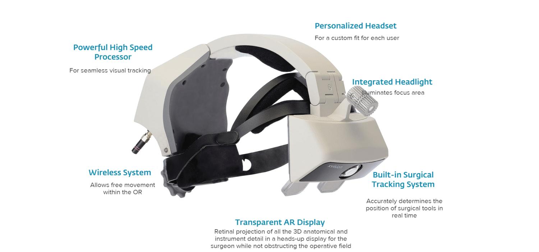 FDA approves Augmedics' AR system for spinal surgery 3rockAR Advertising